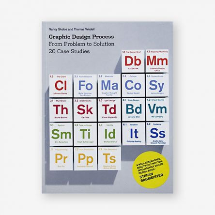 Graphic Design Process: From Problem to Solution